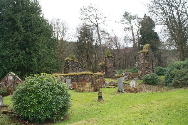 Burial ground at Saddell Abbey