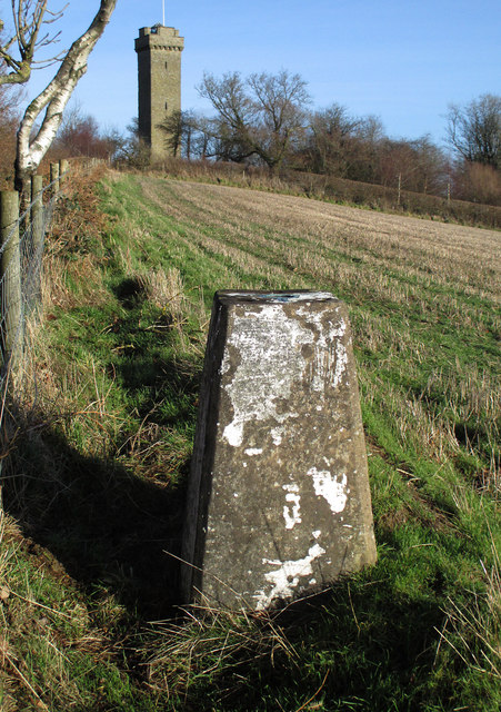 The Trig point on Callow Hill