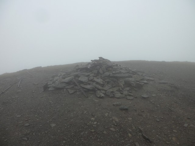 Summit of Meall Corranaich