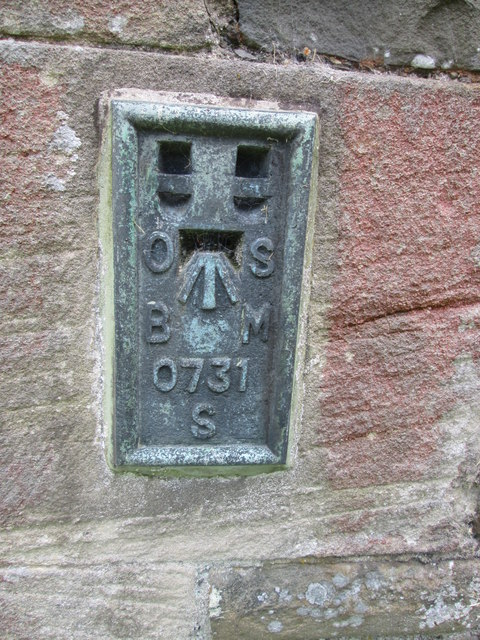 Ordnance Survey Flush Bracket (S0731)