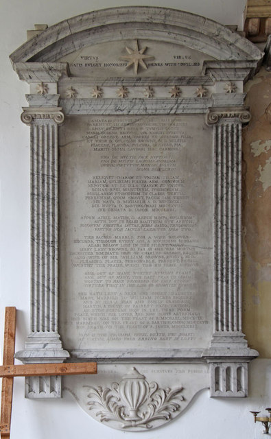 St Mary, Hillington - Wall monument