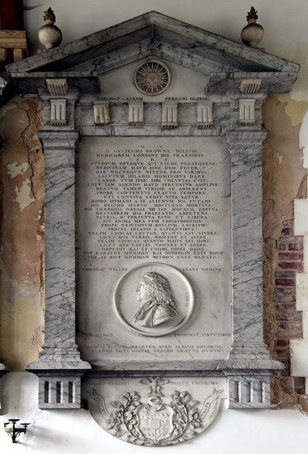 St Mary, Hillington - Wall monument