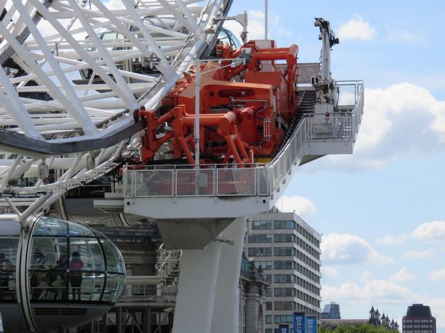 Controlling the London Eye