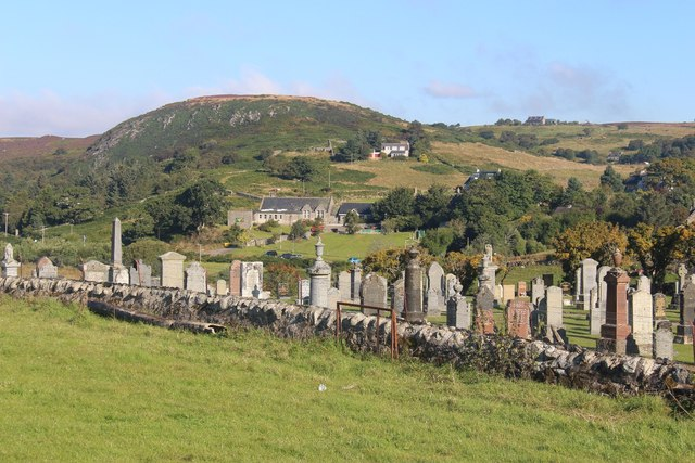 Cemetery and school at Rogart