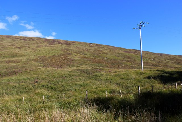 The lower slopes of Meallan Liath Beag
