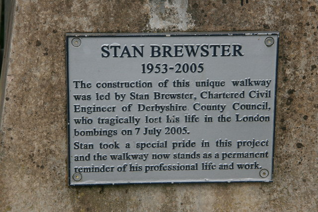 Stan Brewster 1953-2005