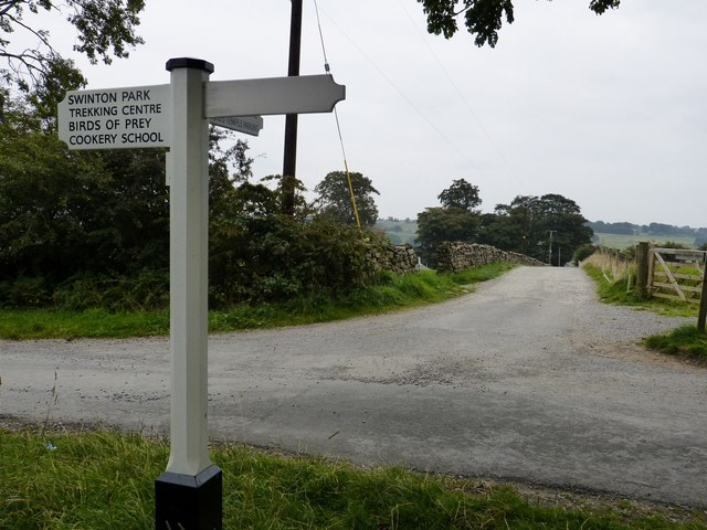 Signpost on The Swinton Estate