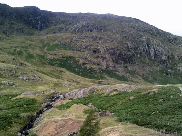 The rugged heights of Wetherlam