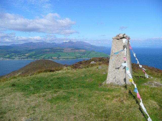 Trig point on Mullach Mor