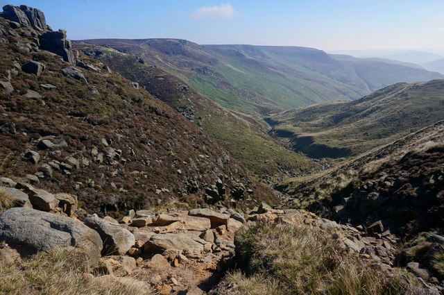 View from top of Grindsbrook path