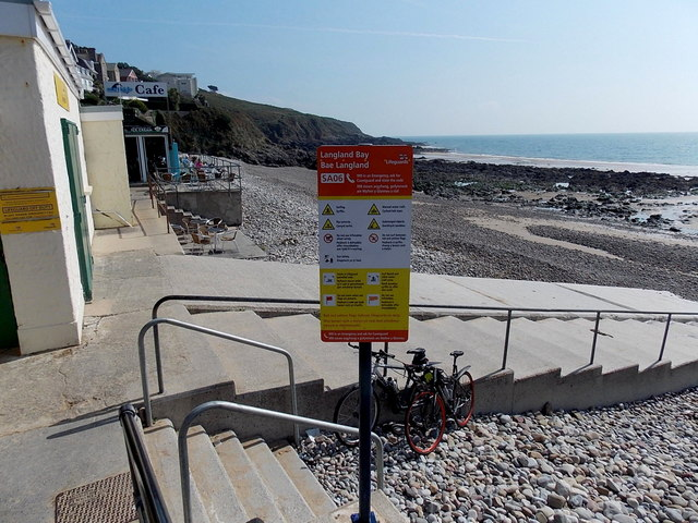 Langland Bay rules and regulations, Swansea