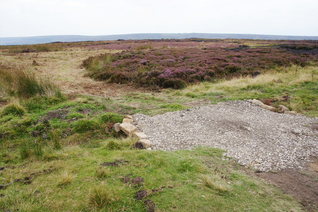 Access to the moor?