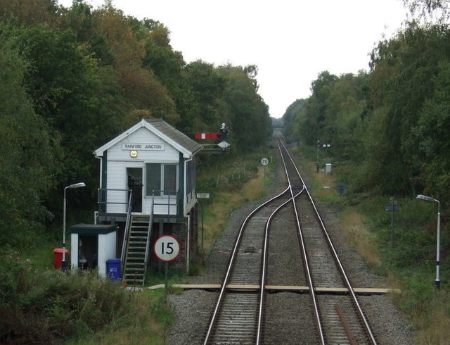 Rainford Junction Signal Box