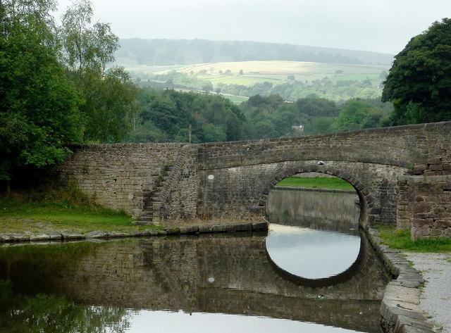 Bridge in Bugsworth Basin near Whaley Bridge Derbyshire