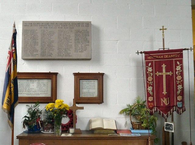 St George's Memorial Corner