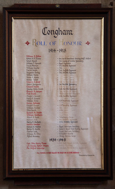 St Andrew, Congham - Roll of Honour WWI