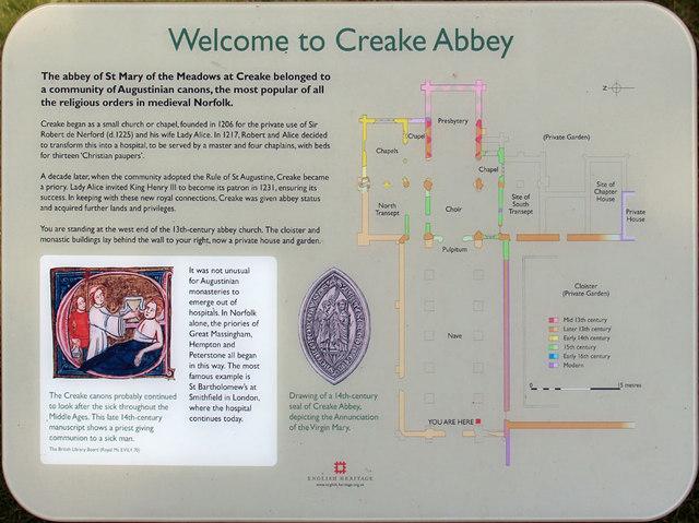 Creake Abbey, North Creake - ruin - info