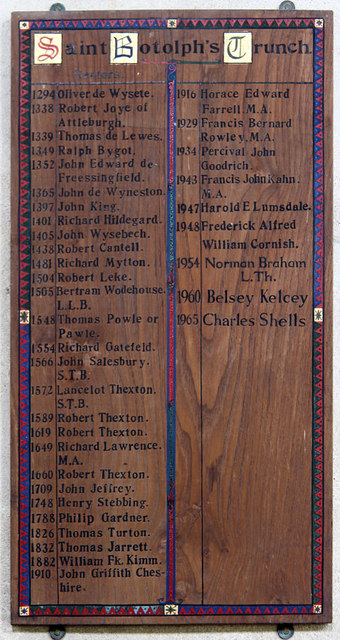 St Botolph, Trunch - Vicar's board
