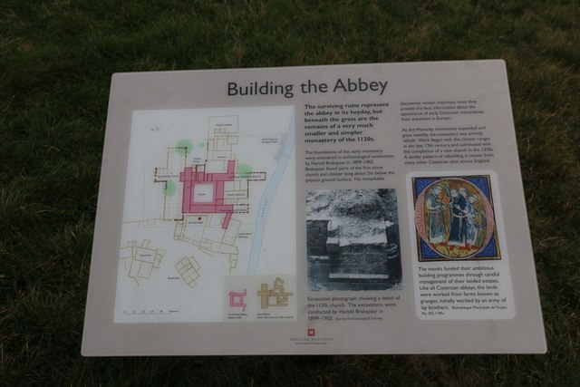 Building the Abbey