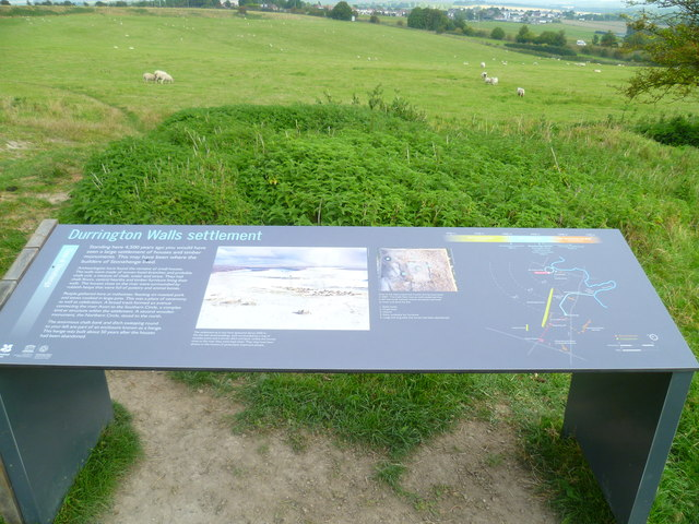 Durrington Walls Settlement with information board