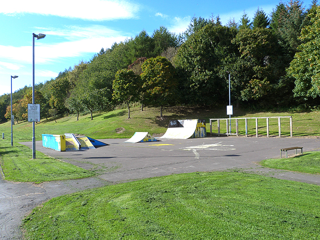 Waverley Walk Skate Facility