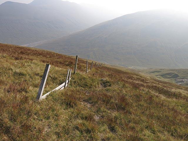 Boundary fence on Beinn Mhanach