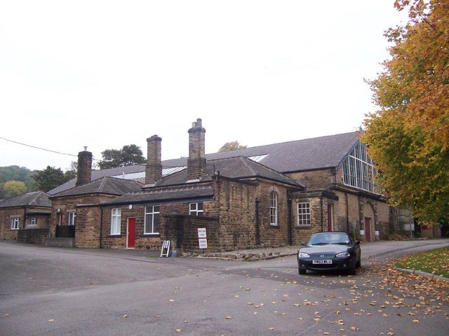 Endcliffe Hall - Drill Hall