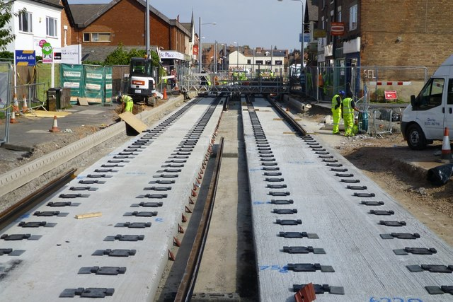 Straight track beds