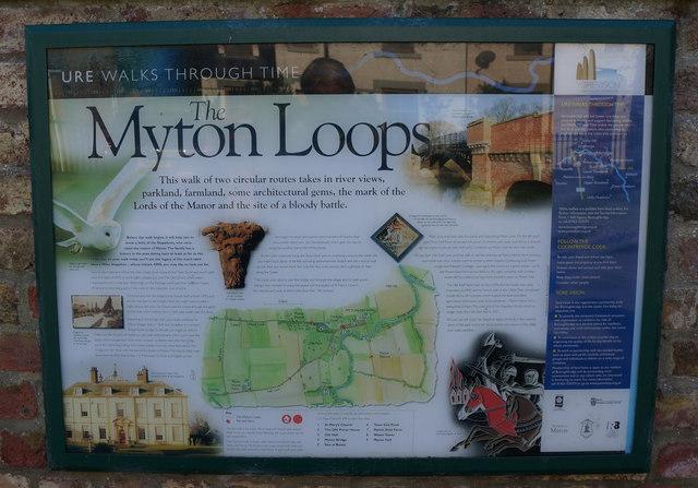 Myton Loops Information Board, Myton-on-Swale