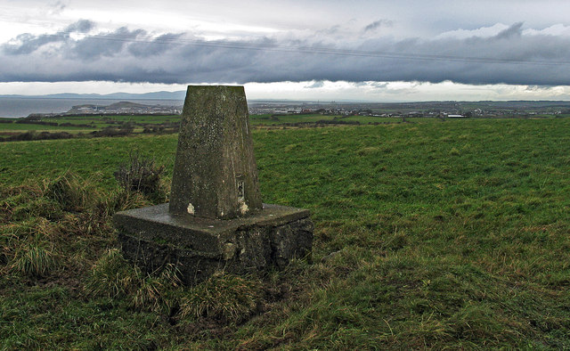 Trig point of Park House