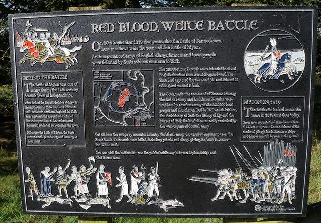 Red Blood, White Battle
