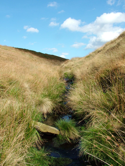 Longden End Brook