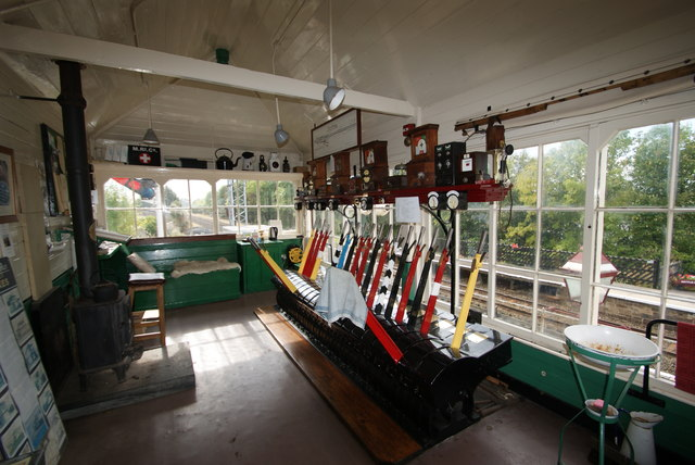 Settle Signal Box - an interior view