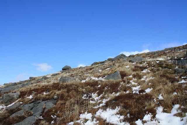 Mullwharchar slopes