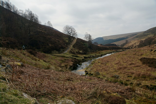 Upper Derwent Valley