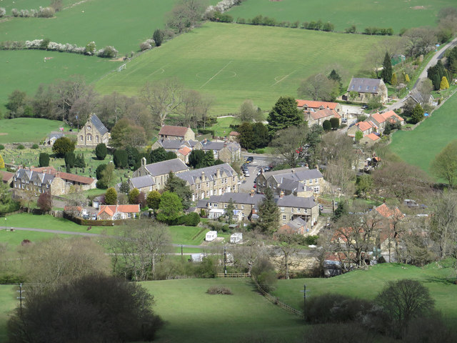 The village of Rosedale Abbey