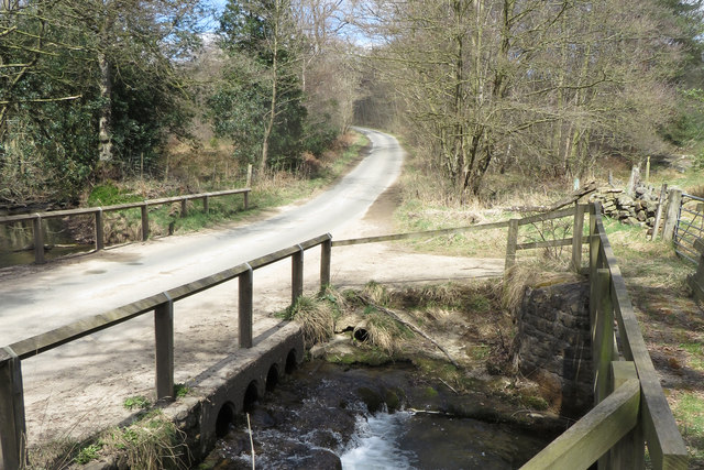 Minor road to Bransdale