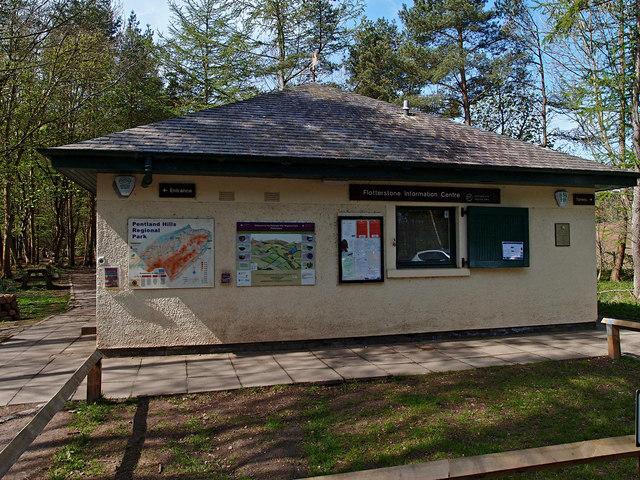 Flotterstone Information Centre