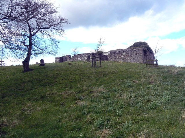The Ancient Kirk of Lamberton