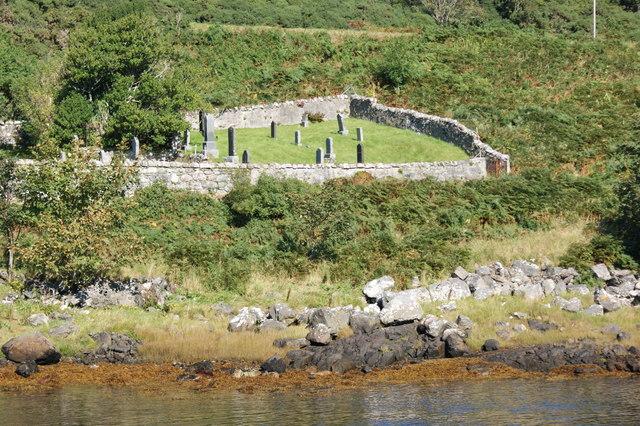 Lochinver Cemetery