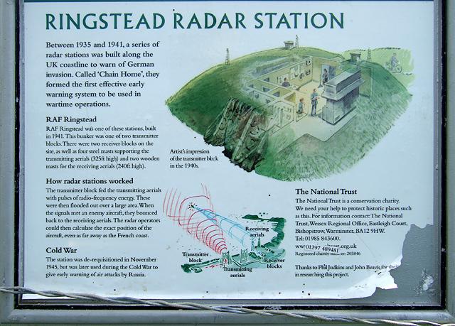 Defending Dorset: RAF Ringstead Chain Home Radar Station (5)