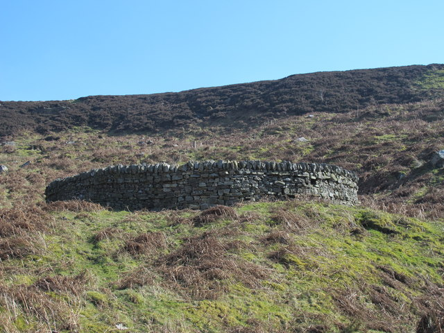 Sheepfold above the head of the glacial meltwater channel