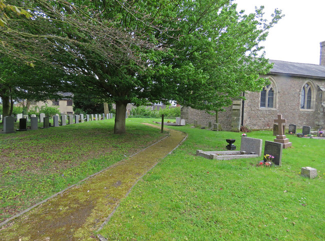 Path past the east end of the church