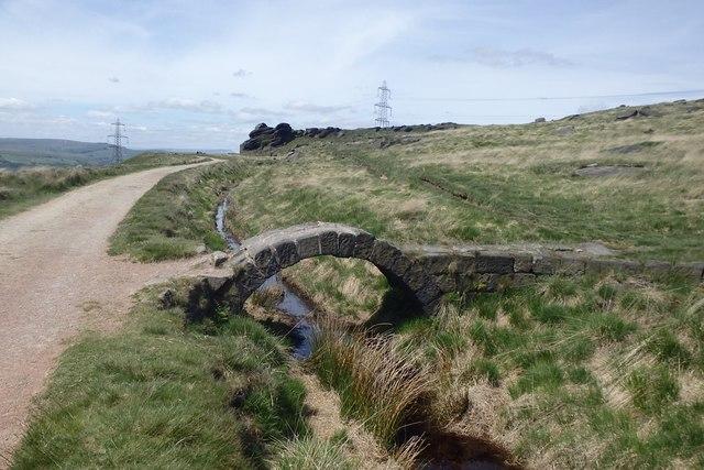 Footbridge, Head Drain