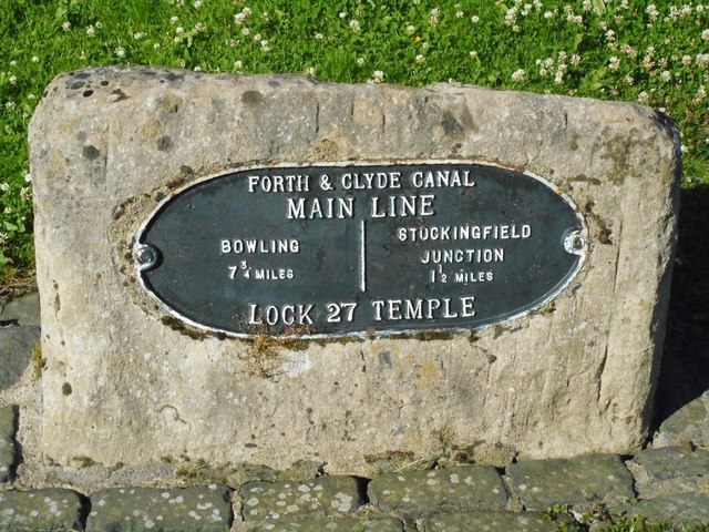 Lock 27 plaque, Forth & Clyde Canal