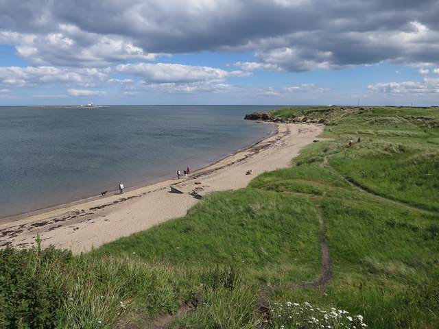 Beach and Wellhaugh Point