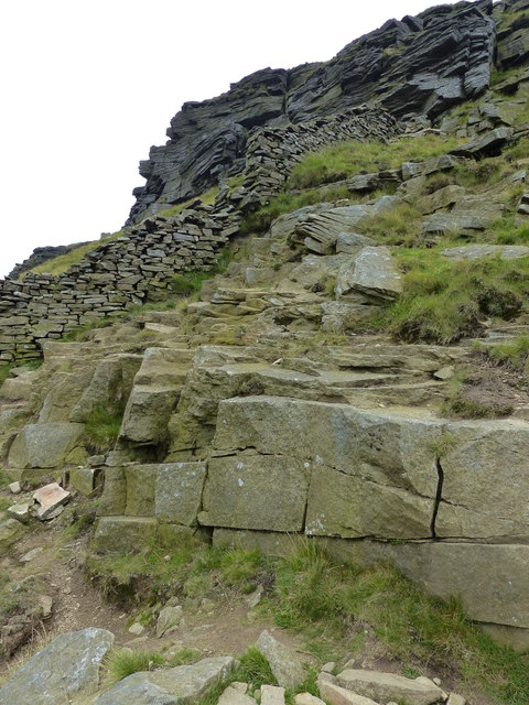 Gritstone Outcrop, Pen-y-ghent