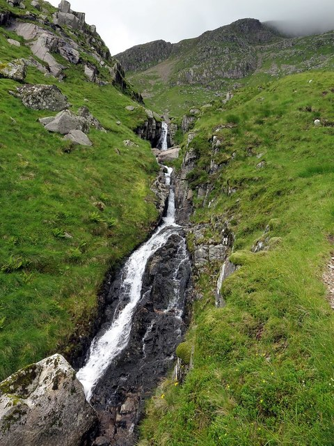 Waterfall in Coire Dearg