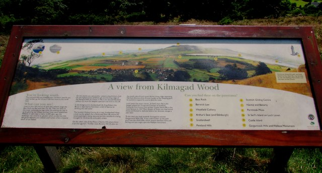 Information board, Bishop Hill, Lomond Hills