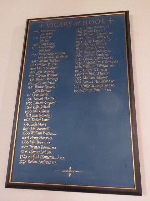 St Oswald, Hooe: incumbency board